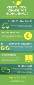 Infograph: Benefits fo joining your PPN